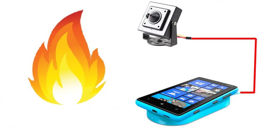 Видеодетектор дыма и пламени